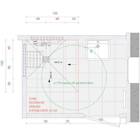 installation d un siphon de sol haut d bit isotanche avec syst me d tanch it int gr a. Black Bedroom Furniture Sets. Home Design Ideas